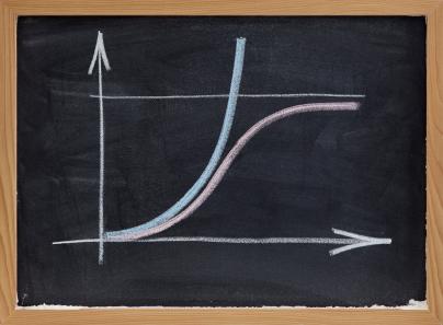Granice funkcji na tablicy
