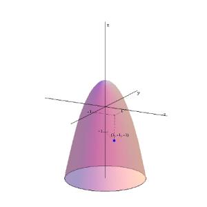Wykres funkcji f(x,y)=1-x^2-y^2 (paraboloida)