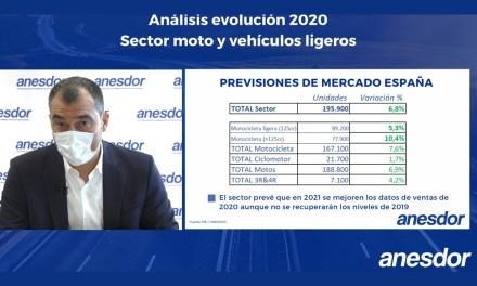 El sector de la moto y los vehículos crecerá un 6,8% en 2021