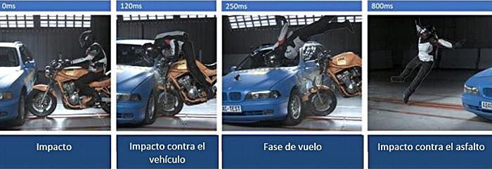 RACE airbag motos