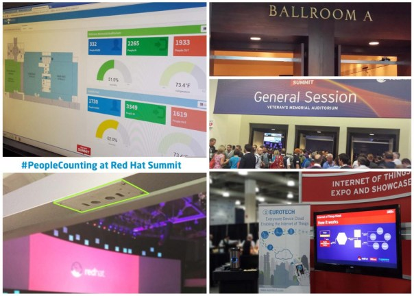 Collage_RedHatSummit