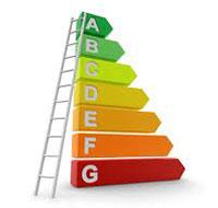 economies-d-energie
