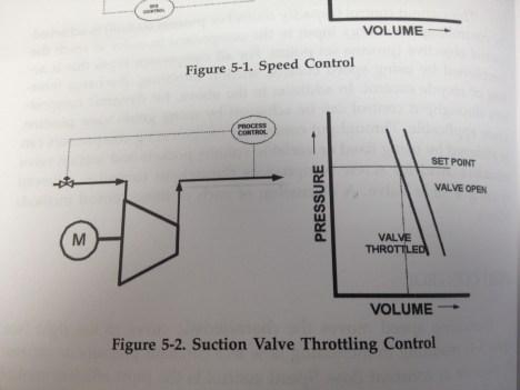 Throughput Control