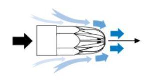 air nozzle flow