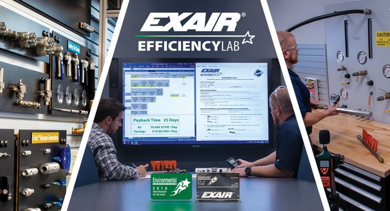efficiencylab