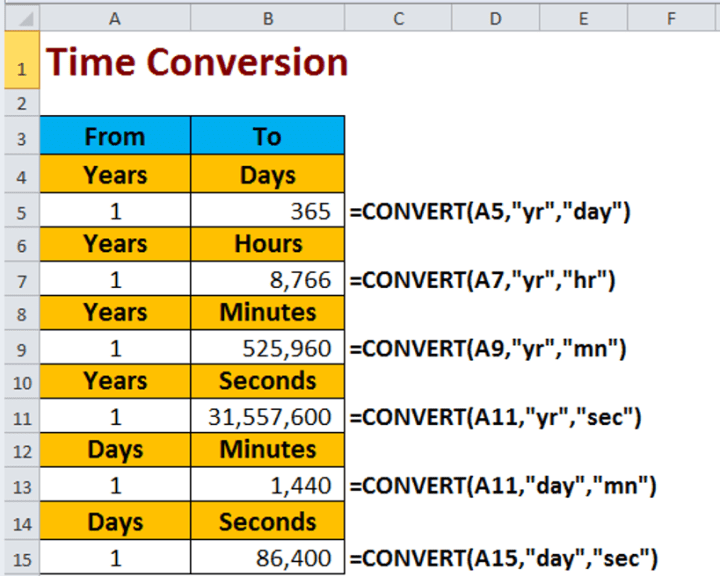CONVERT Excel Function - Time Conversions