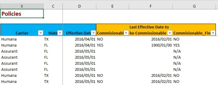 Data Tables for the Excel Job Test - Policies.