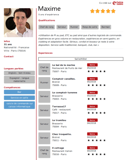 CV en ligne d'un de nos Extraordinaires ayant effectué 62 jobs avec Extracadabra