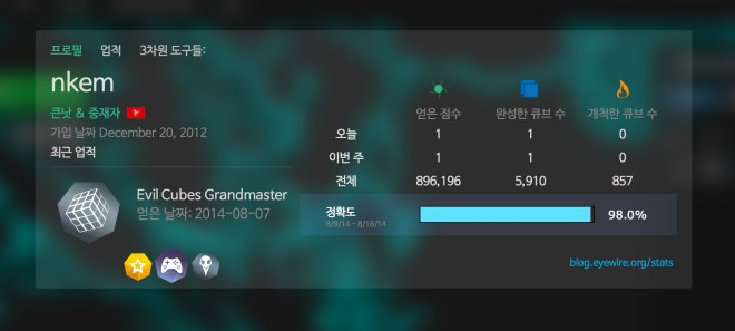 Korean EyeWire 아이와이어