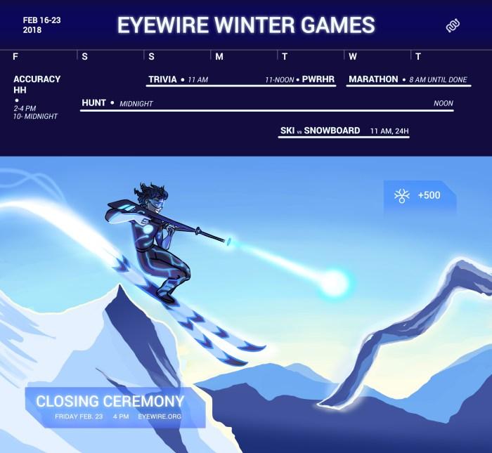 Eyewire, citizen science, Winter Games, Olympics, Syke