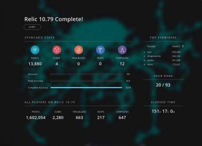 eyewire, cell complete, neuron complete notification, citizen science, scout, scythe, trailblaze, reap, complete, reap accuracy, cit sci, citizen science user interface, UI, user interface, gamification