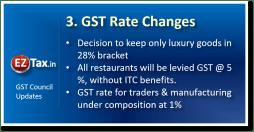 gst-council-update-3-nov10th