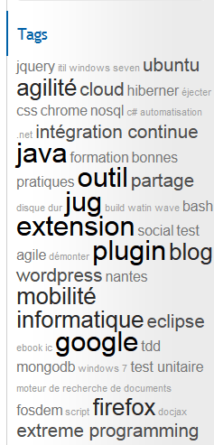 Configurable Tag Cloud