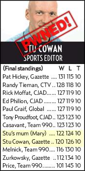 Stu Cowan PWNED!
