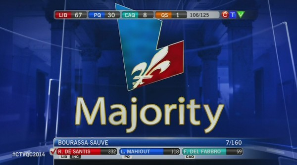 ctv-majority