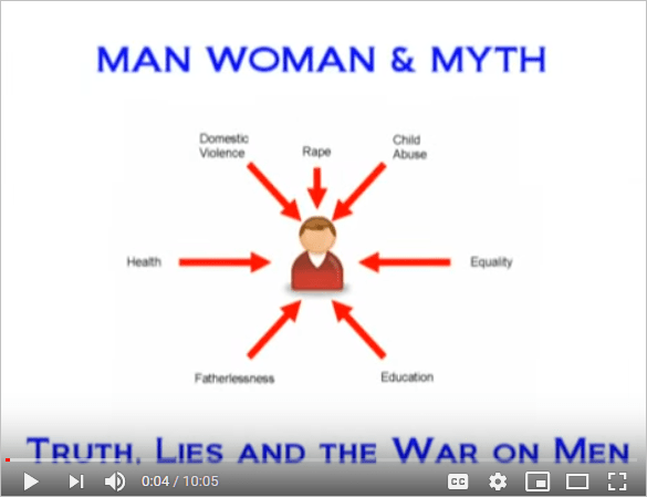 MAN WOMAN and MYTH – Documentary Film Series