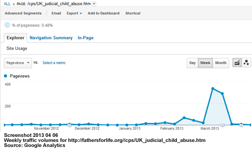 weekly_traffic_UK-judicial-child-abuse-page