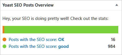 Yoast SEO insists: SEO for dads&things is good!Contrary to the unsubstatiated opinion by easycounter.com, SEO for dads&things is good!  So states a better-informed source: .