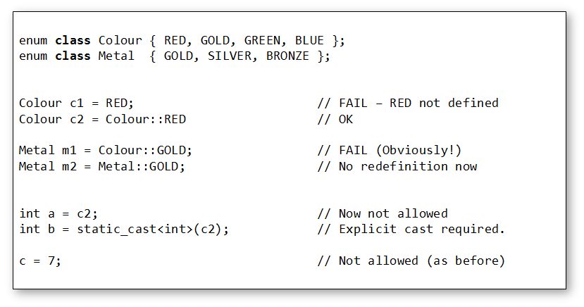 One Of The More Confusing Aspects Of C++98 Enums Was Their Size U2013 Although  The Type Of An Enum Was Defined (int) Its Size Was Implementation Defined  And ...