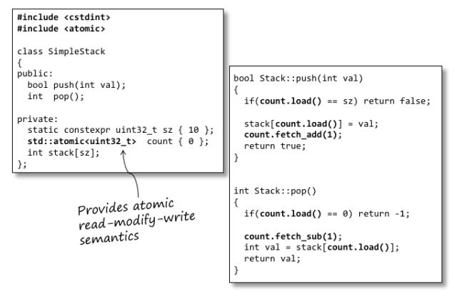 Atomics_Slide09