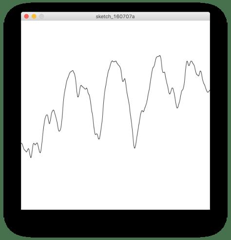 Grafico della funzione noise