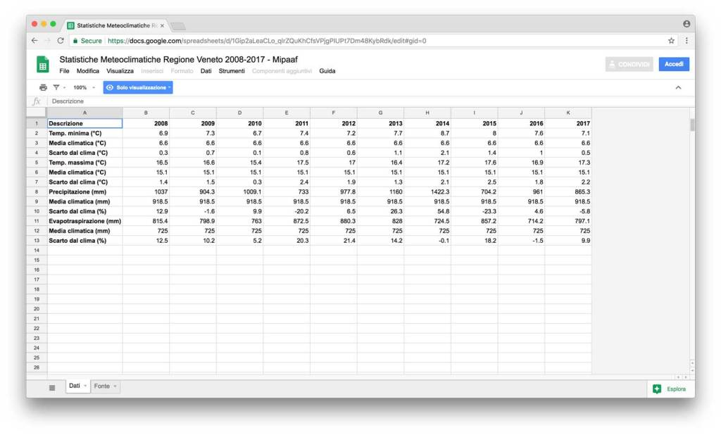 Dati in Processing: File CSV in Google Sheet