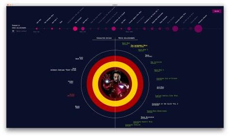 Giulia Nardo Avengers Iron Man