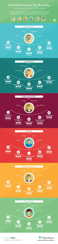 master-persona-info-graphic-v5