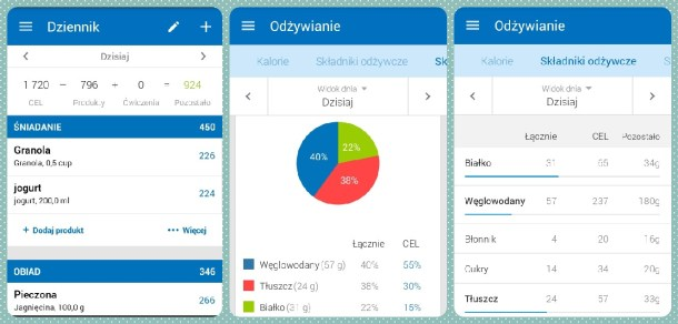 my fitness pal opinia