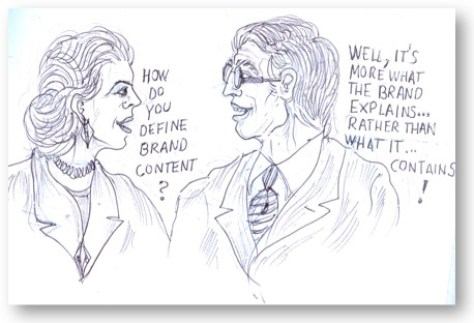 brand content Drawing by Art Winters