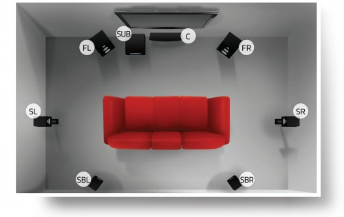 home theater wiring tips diagram  guide for 5171
