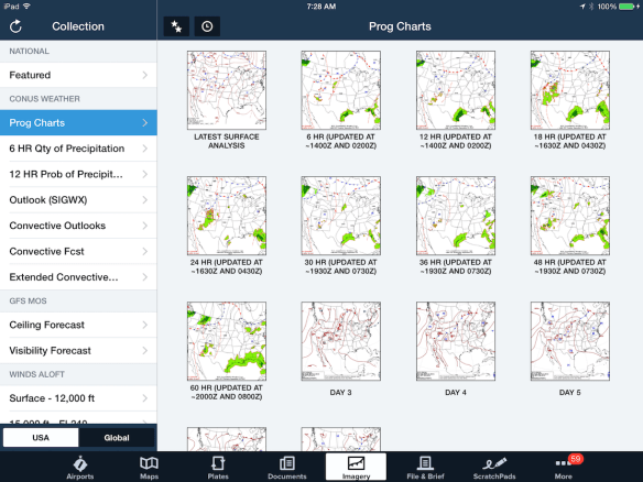 Prog Layout In ForeFlight