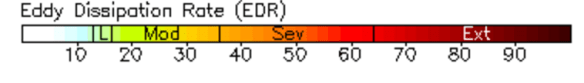 Eddy Dissipation Rate (EDR)