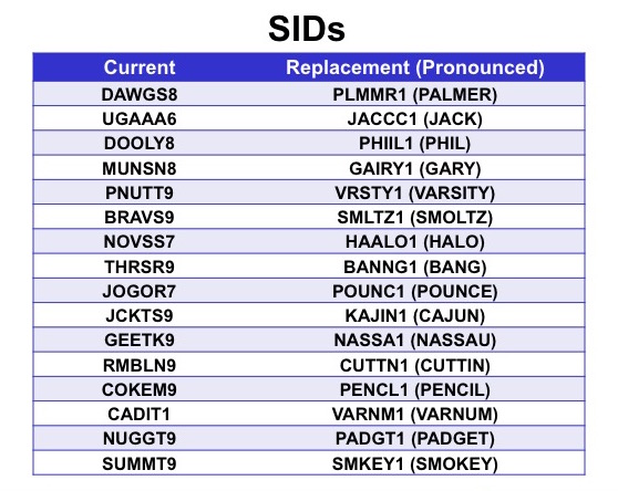 The new SIDs will fully replace the current ones later this year