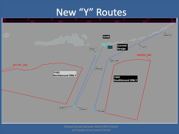 The new RNAV routes will replace the existing G448 airway.