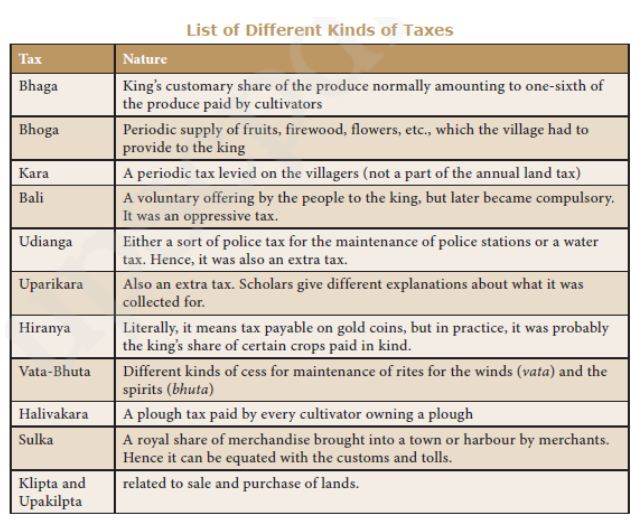 kinds of taxes
