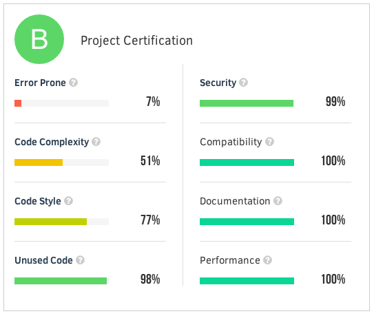 dashboard-certification
