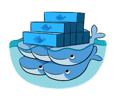 Dockerizing PHP and Mysql application