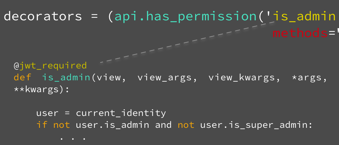 A guide to use Permission Manager in Open Event API Server