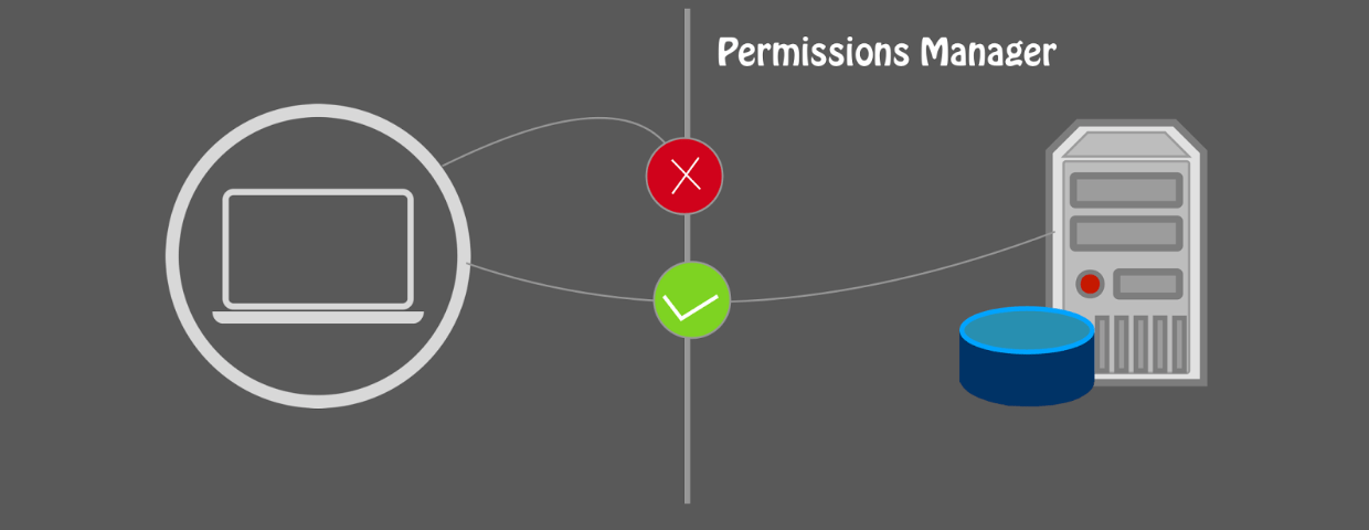 Permission Manager in Open Event API Server