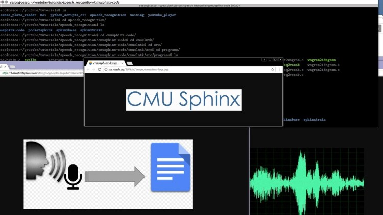 Hotword Detection for SUSI Android with CMUsphinx