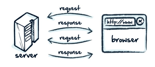 Save Server Response to File Using Python | blog fossasia org
