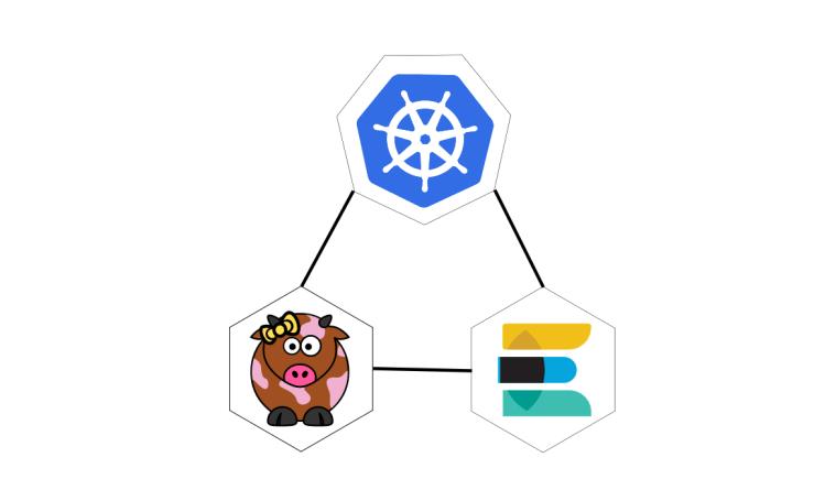 Deploying loklak Server on Kubernetes with External Elasticsearch