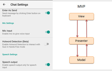 Updating Settings Activity With MVP Architecture in SUSI Android