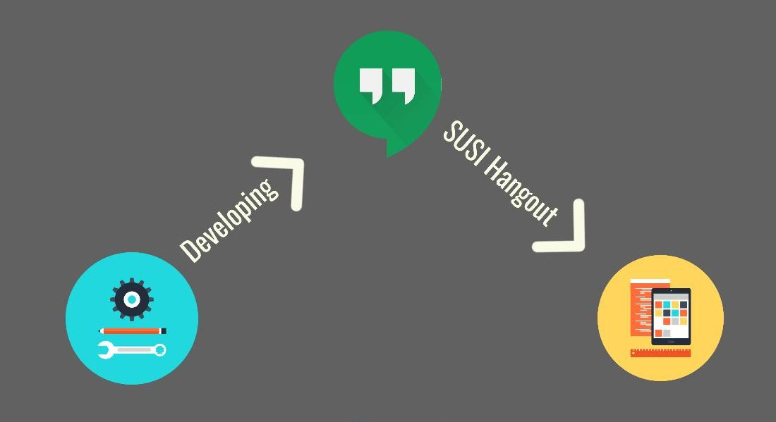 How to Make SUSI Bot for Google Hangouts