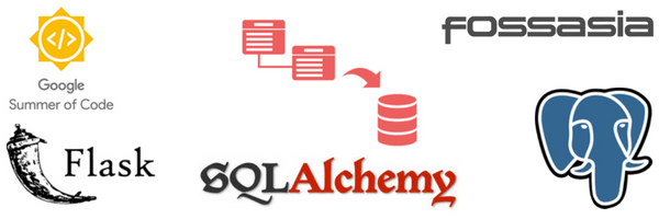 Implementing Event Average Rating with SQLAlchemy