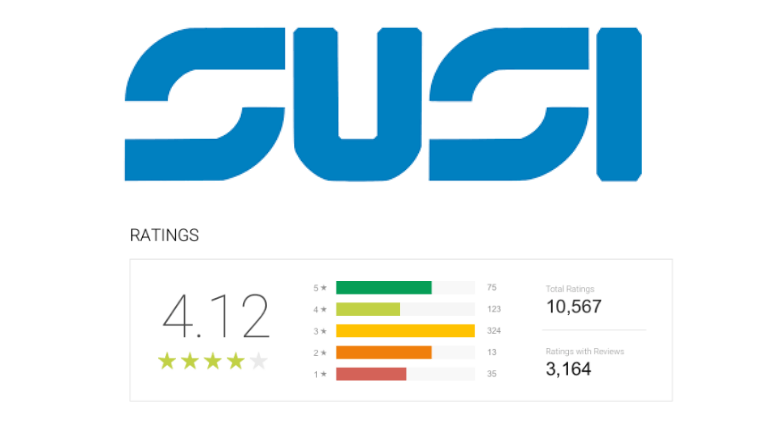 Appending a rating section of SUSI SKILL CMS to the skill page