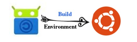 Setting up environment to build PSLab Android app using Fdroid Build