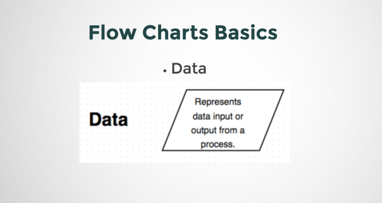 Representing a Data in Flowcharts