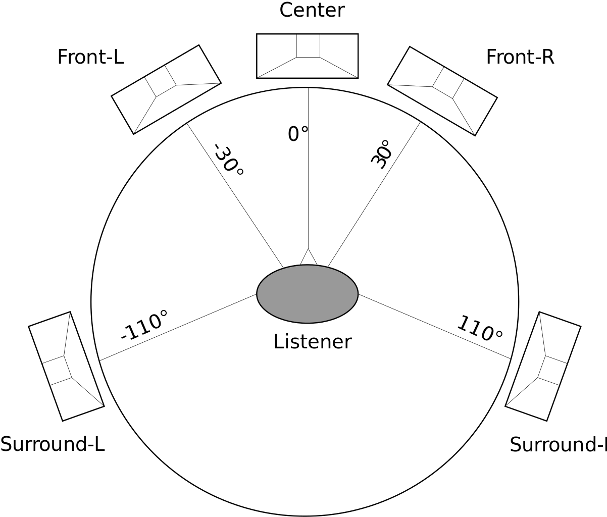 Network Schematic Jbl L19